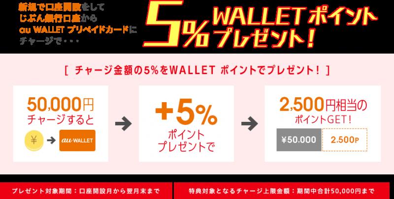 じぶん銀行からau WALLET プリペイドカードにチャージすると5%上乗せで、最大2,500 WALLET ポイントプレゼント